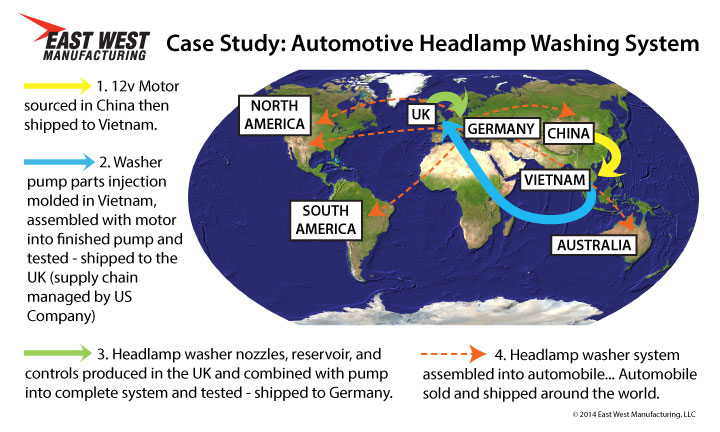 Case-Study-1-Headlamp-washing-system-with-Legend
